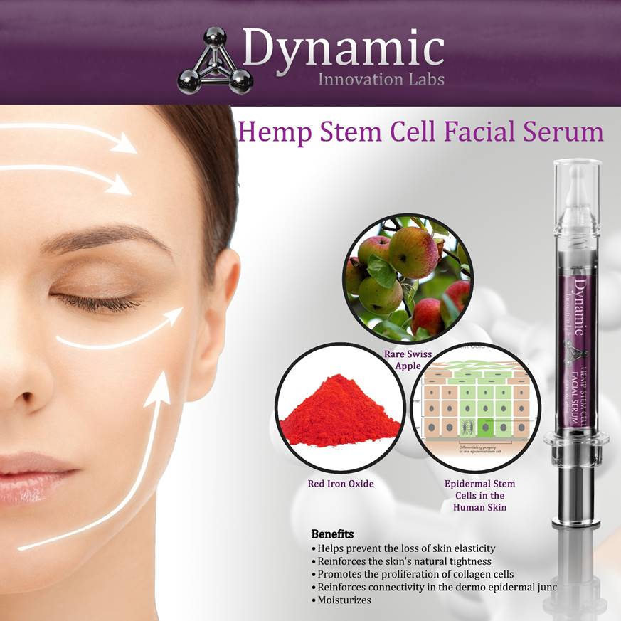 Anti-Aging Rescue with Hemp Stem Cells
