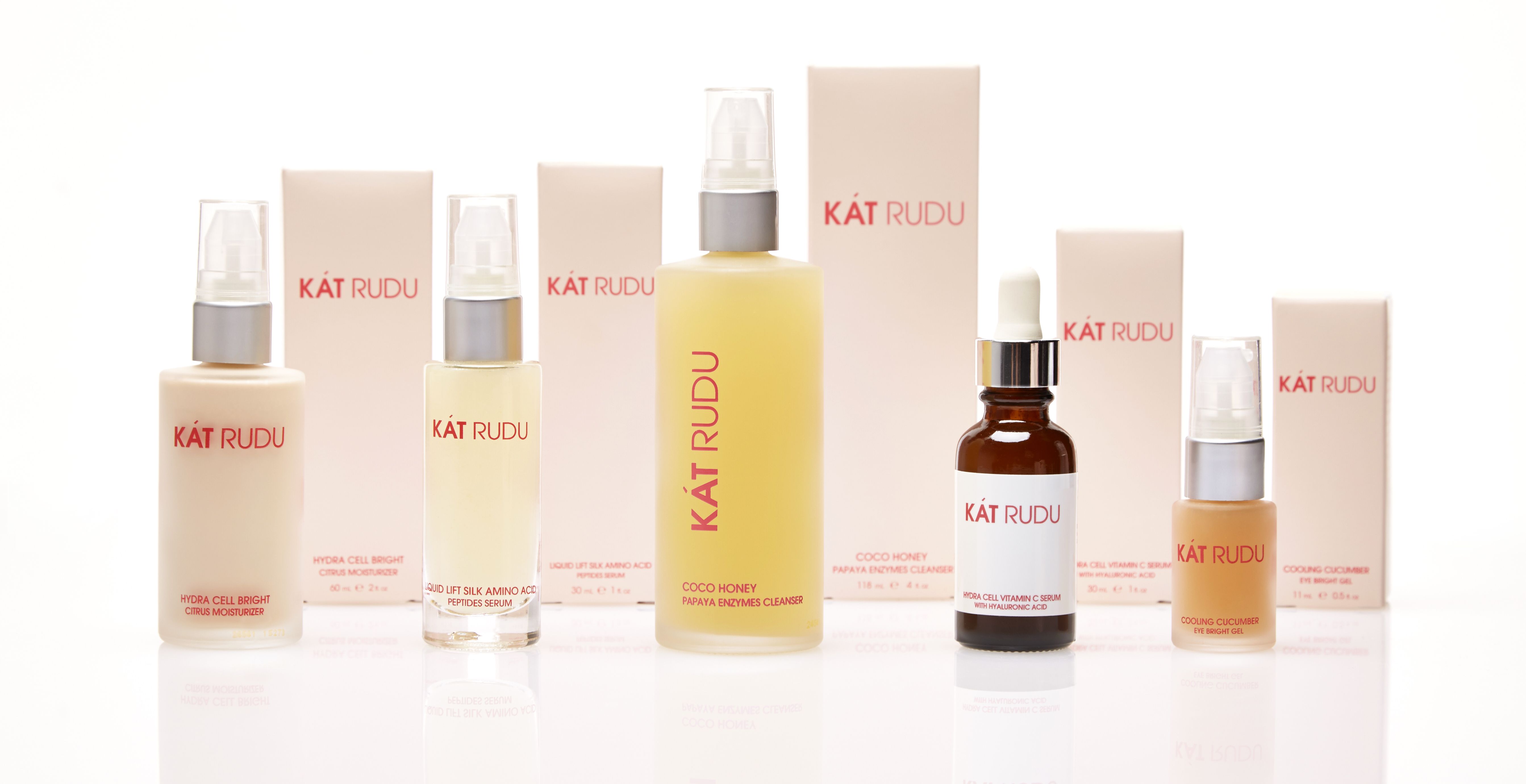 Put Your Best Face Forward with Kat Rudu
